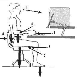 ергономичен офис стол